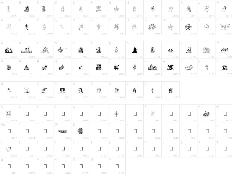 001 Medieval Daze Character Map