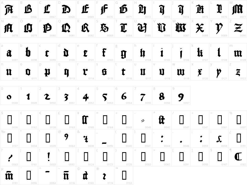 1456 Gutenberg Character Map