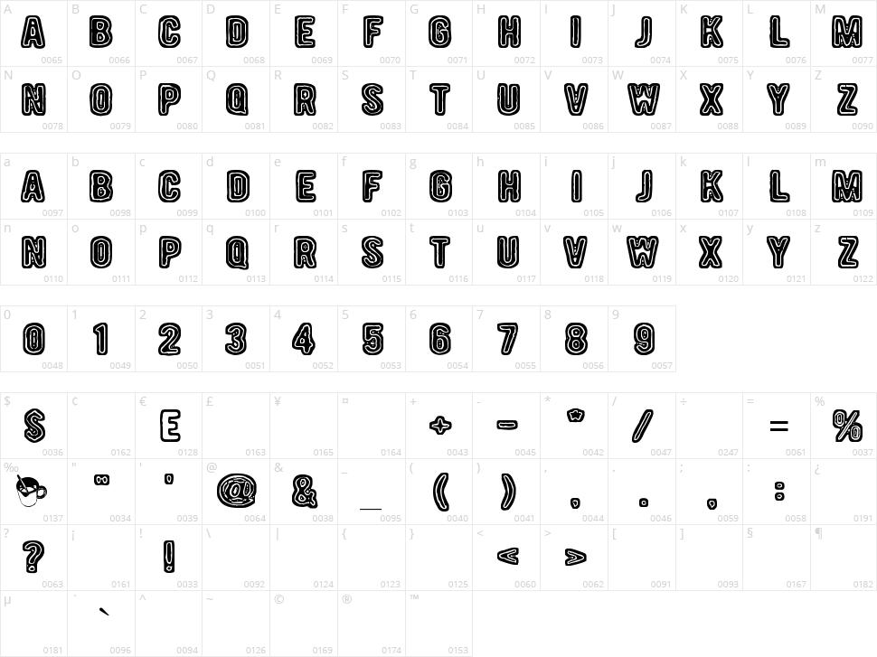 19 000 Paarmaa Character Map