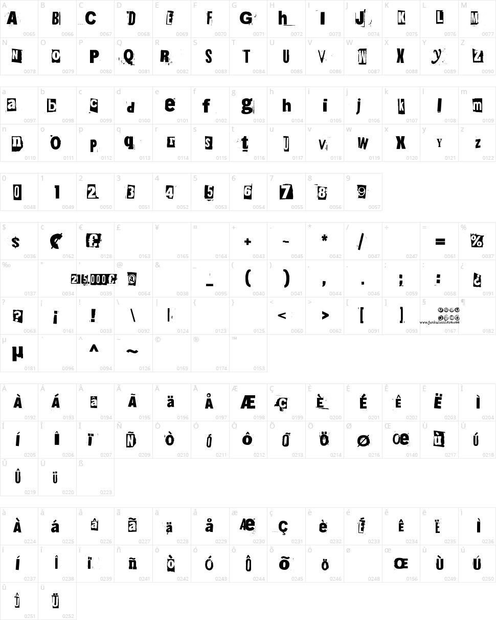 215000Euro Character Map