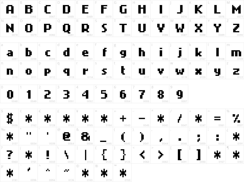 4 Mini Character Map