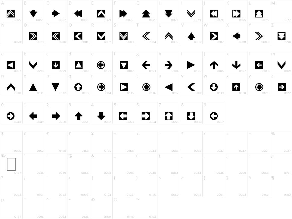 4rrows Character Map