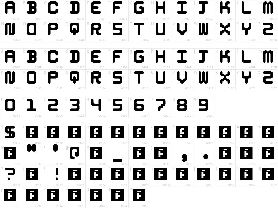 5 Identification Mono Character Map