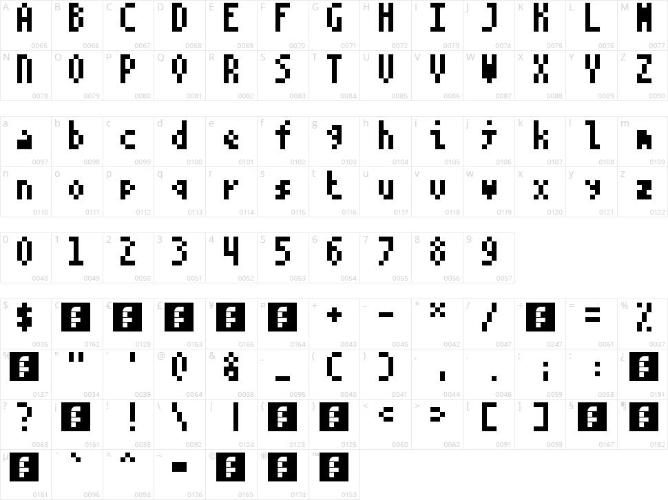 5 Monopix Character Map