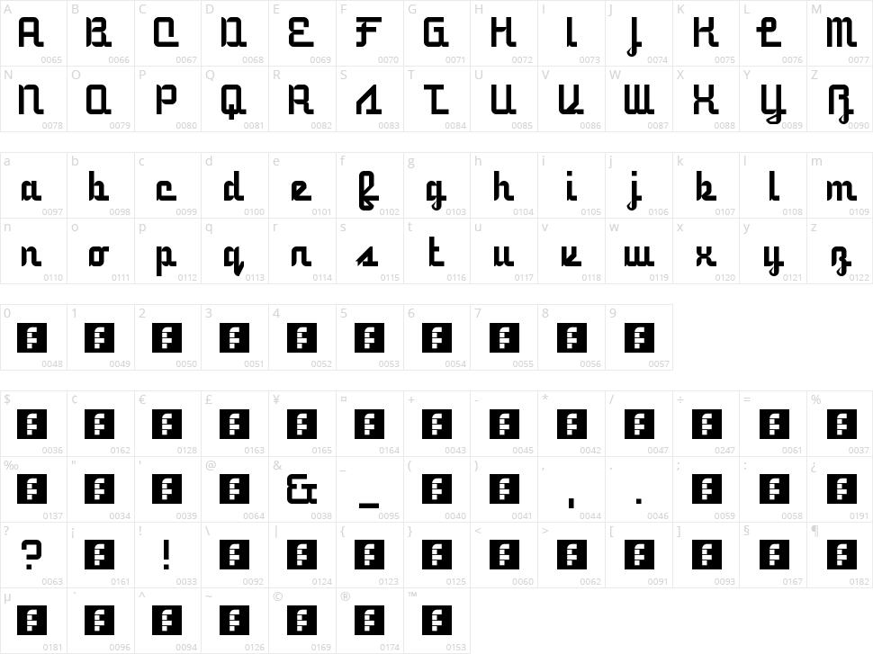 5 Railway Script Character Map