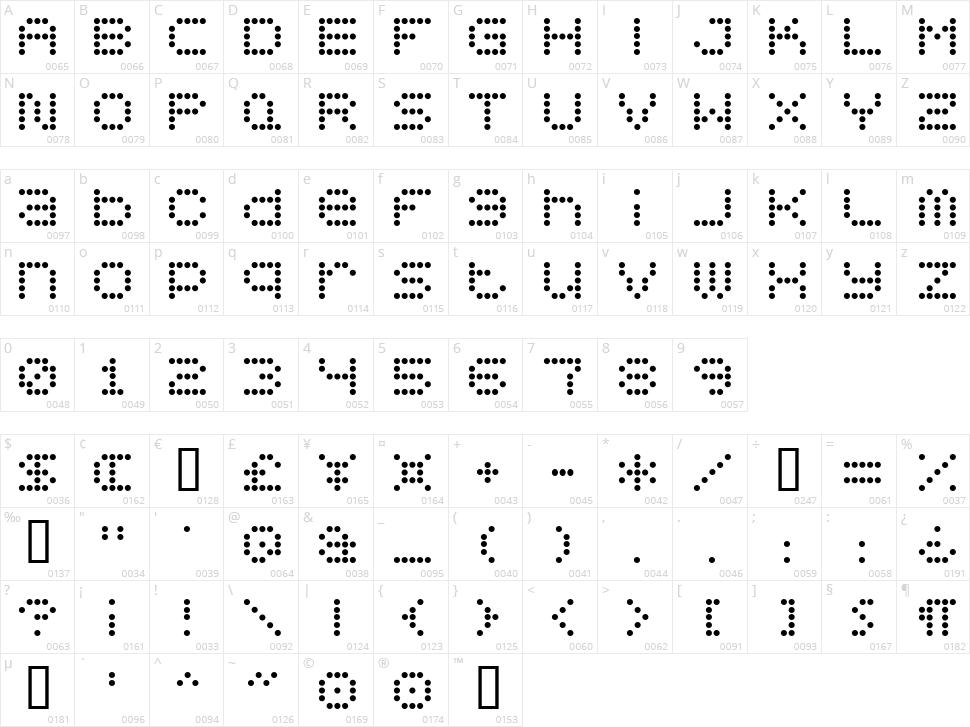 5x5 Dots Character Map