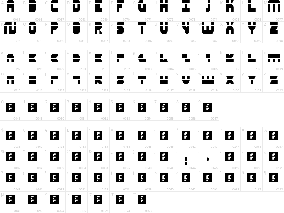 5 Zonex Character Map