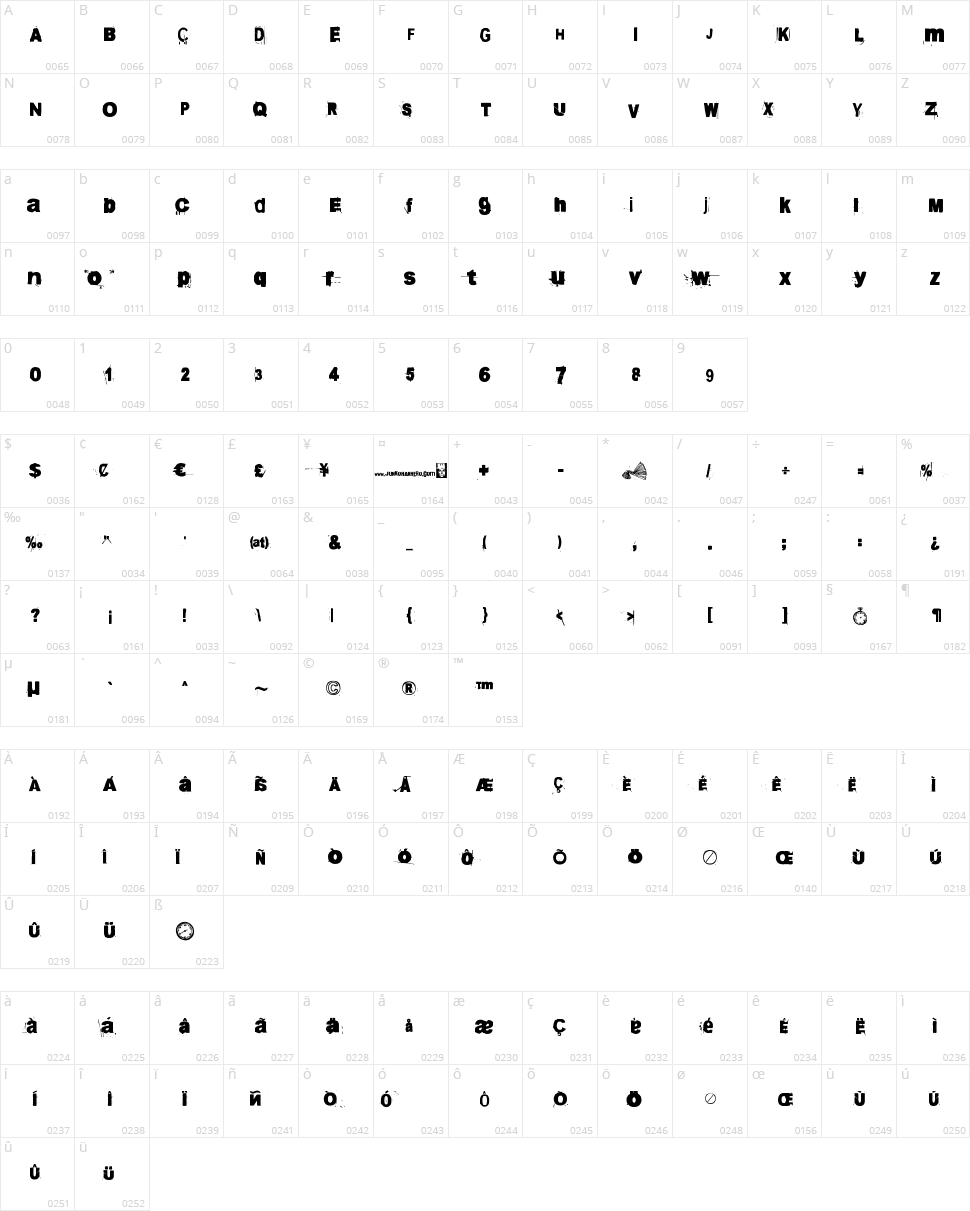 60 Sekuntia Character Map
