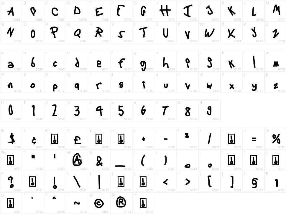 6 Script Character Map