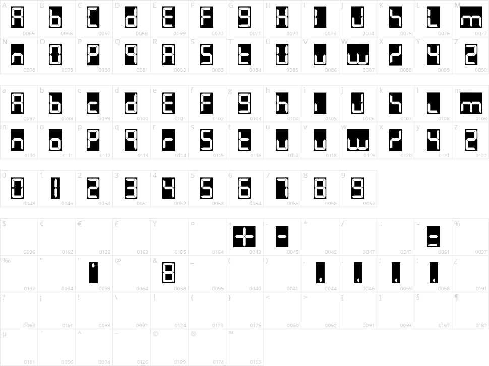 7 LED Character Map