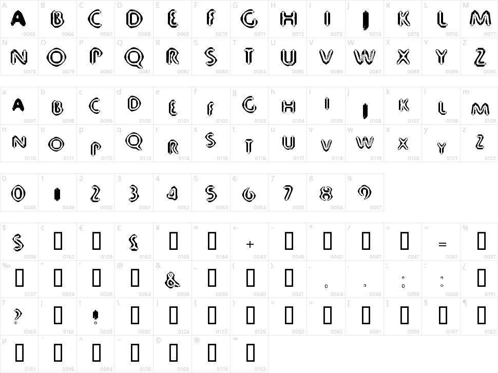 80 Decibels Character Map