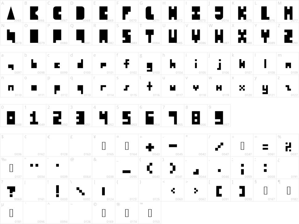 8-bit Block Party Character Map