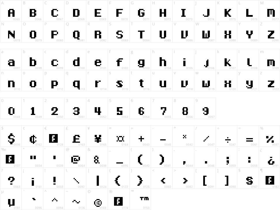 8-Bit Madness Character Map