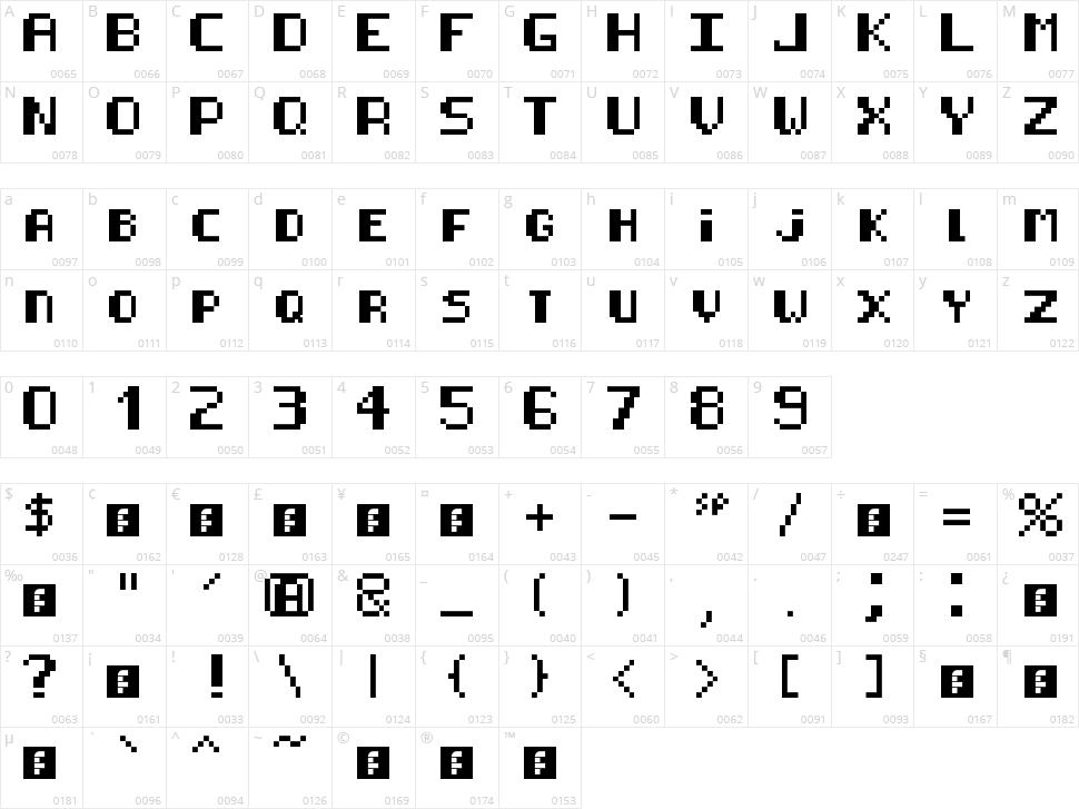 8-bit pusab Character Map