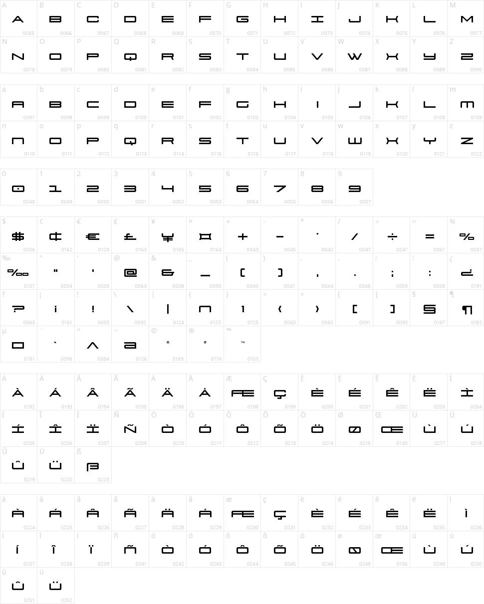 911 Porscha Character Map