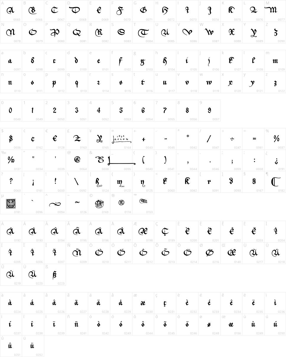 Aeiou Character Map