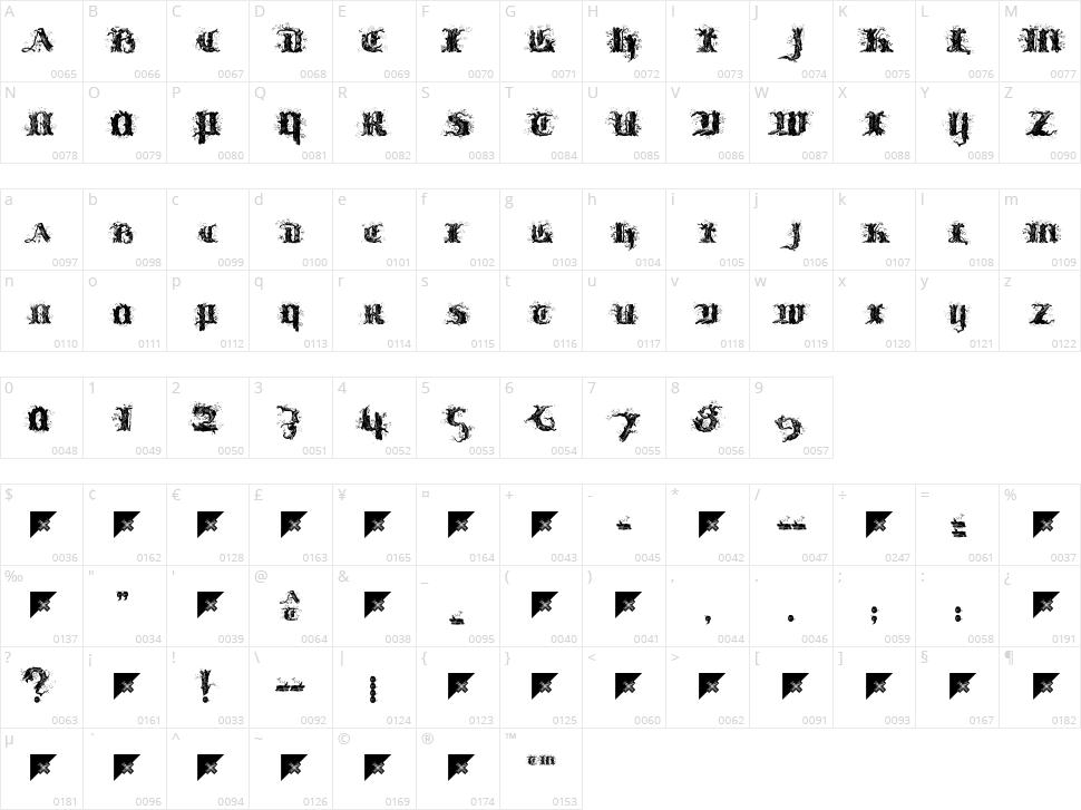 !Limberjack Character Map