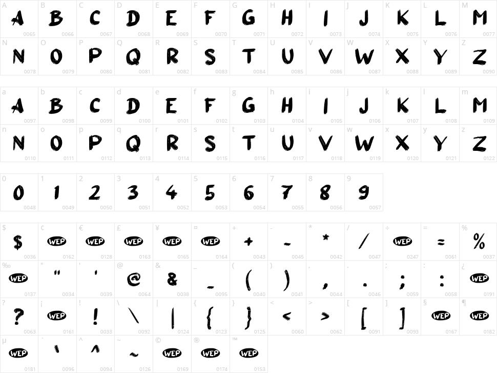 a Aksi Mosi Character Map