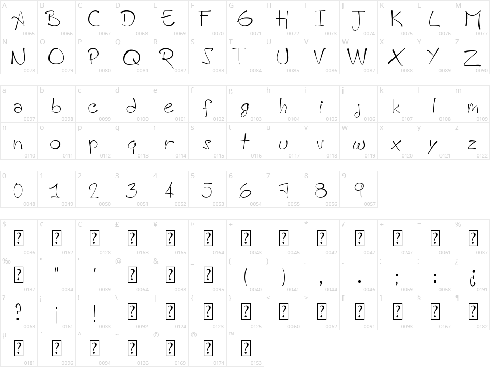 A HandMade Font Character Map