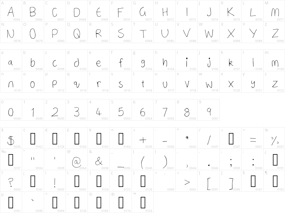 A Neatish Font Character Map