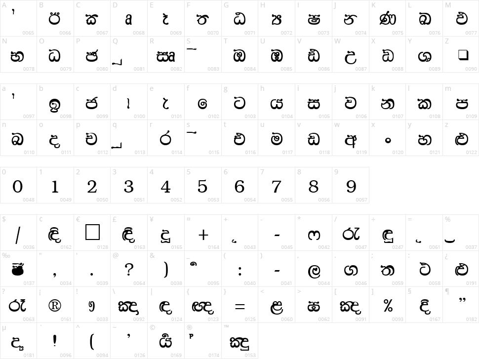 AA-Hansika Character Map