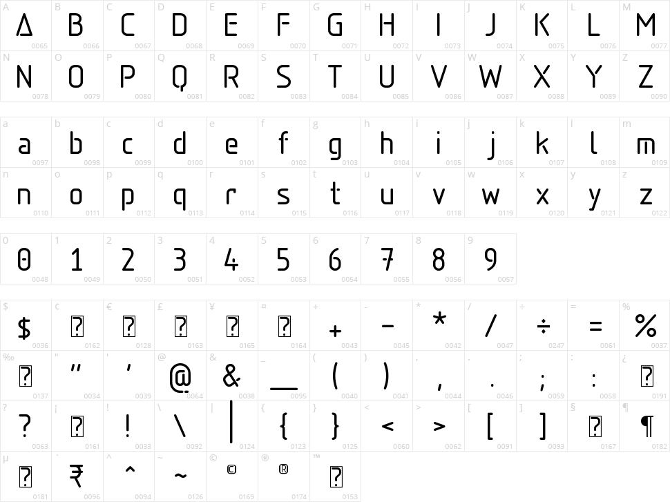 Aadhunik Character Map