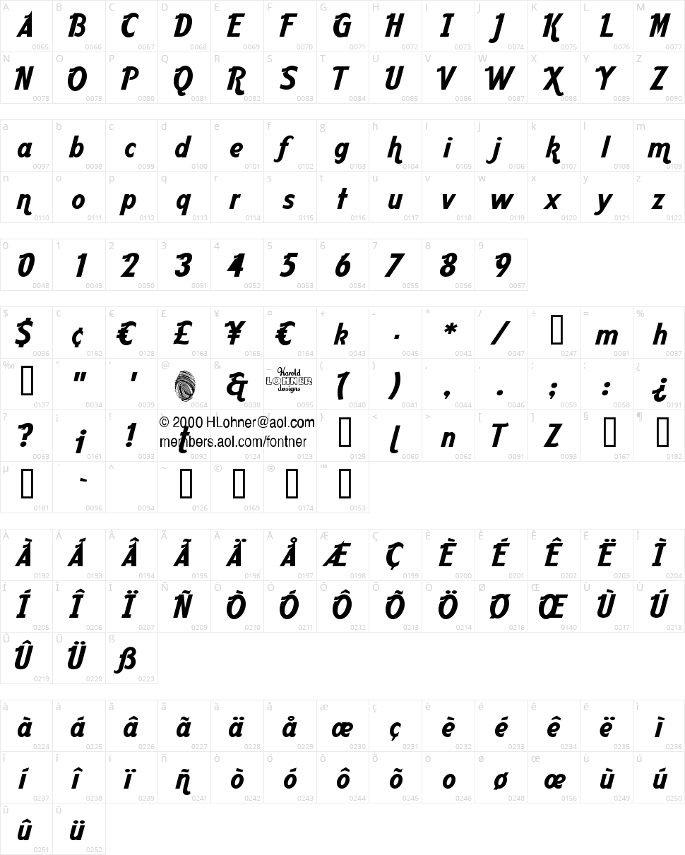Aardvark Cafe Character Map