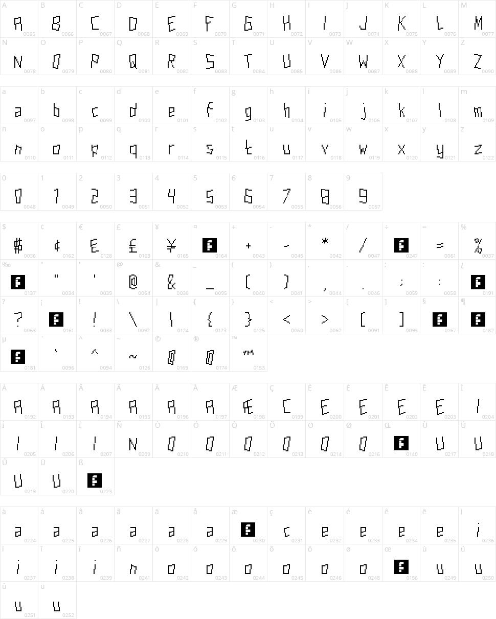 Aardvark Cwm Type Character Map