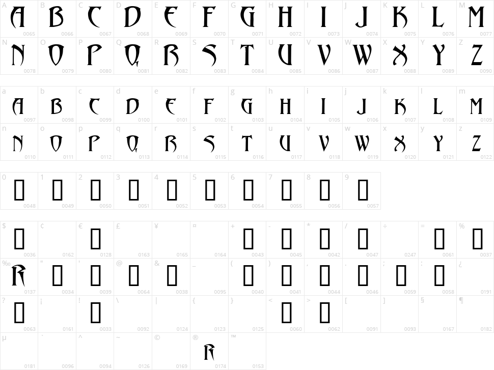 Abaddon Character Map