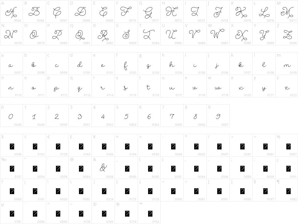 Abigail Script Character Map