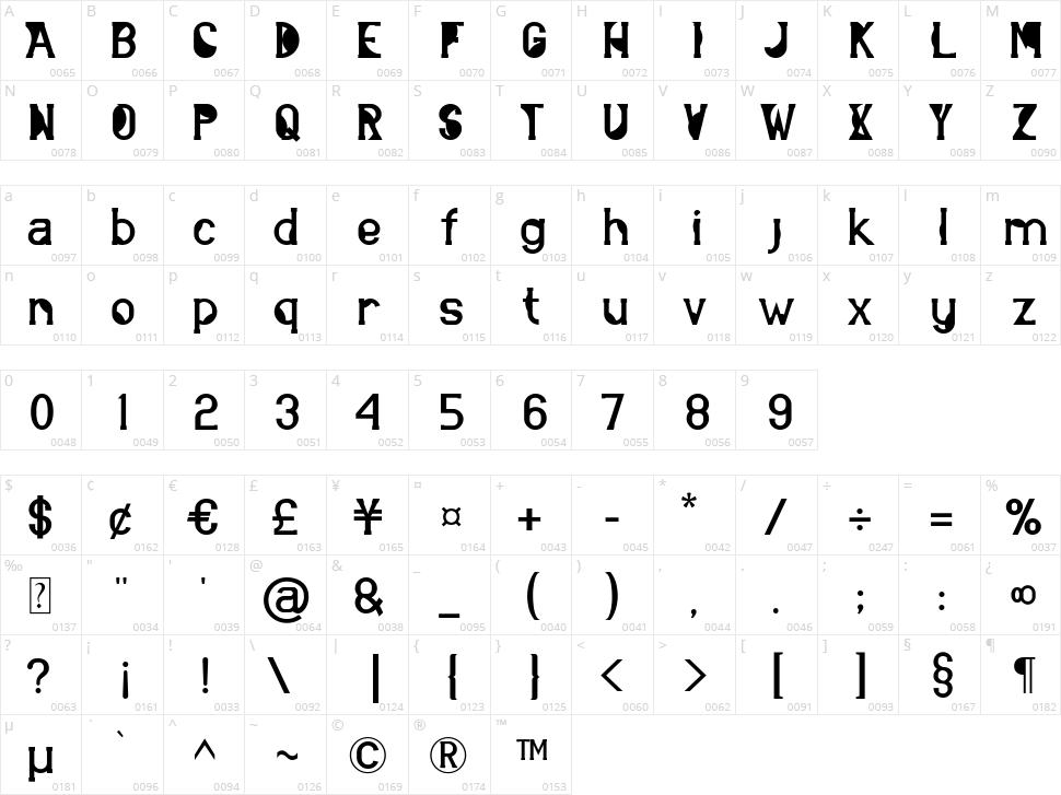 Abstrak Character Map