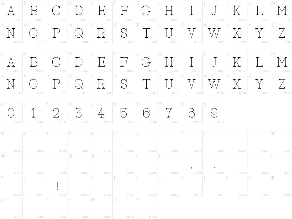 AC Big Serif Character Map