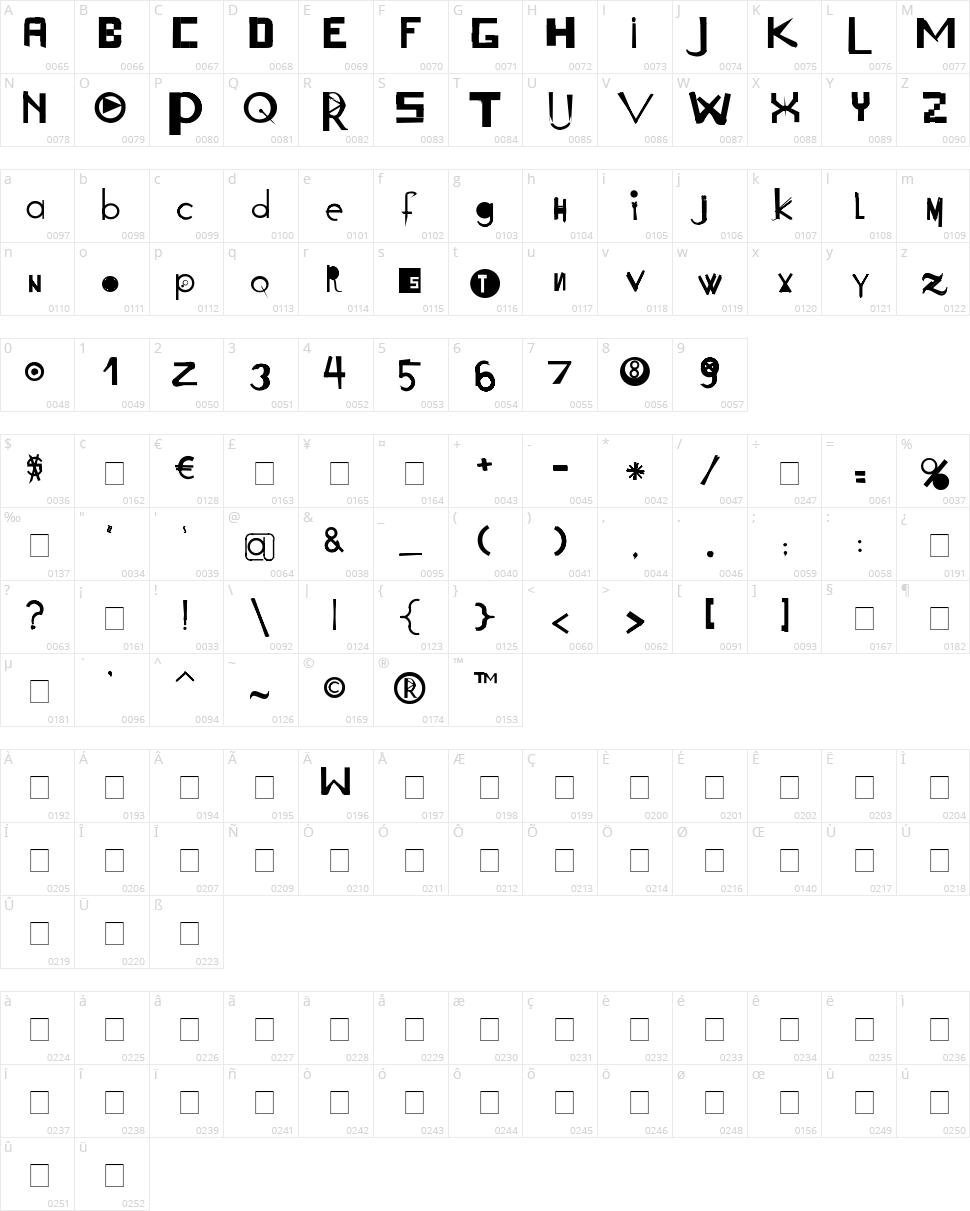 Acogessic Character Map