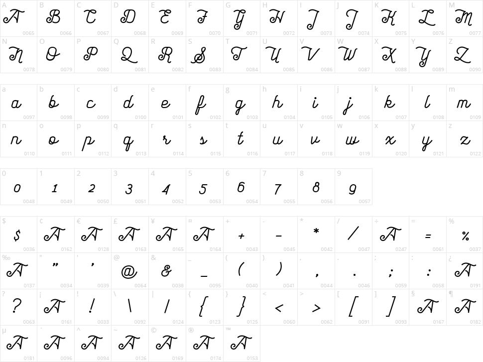 Acro Script Character Map
