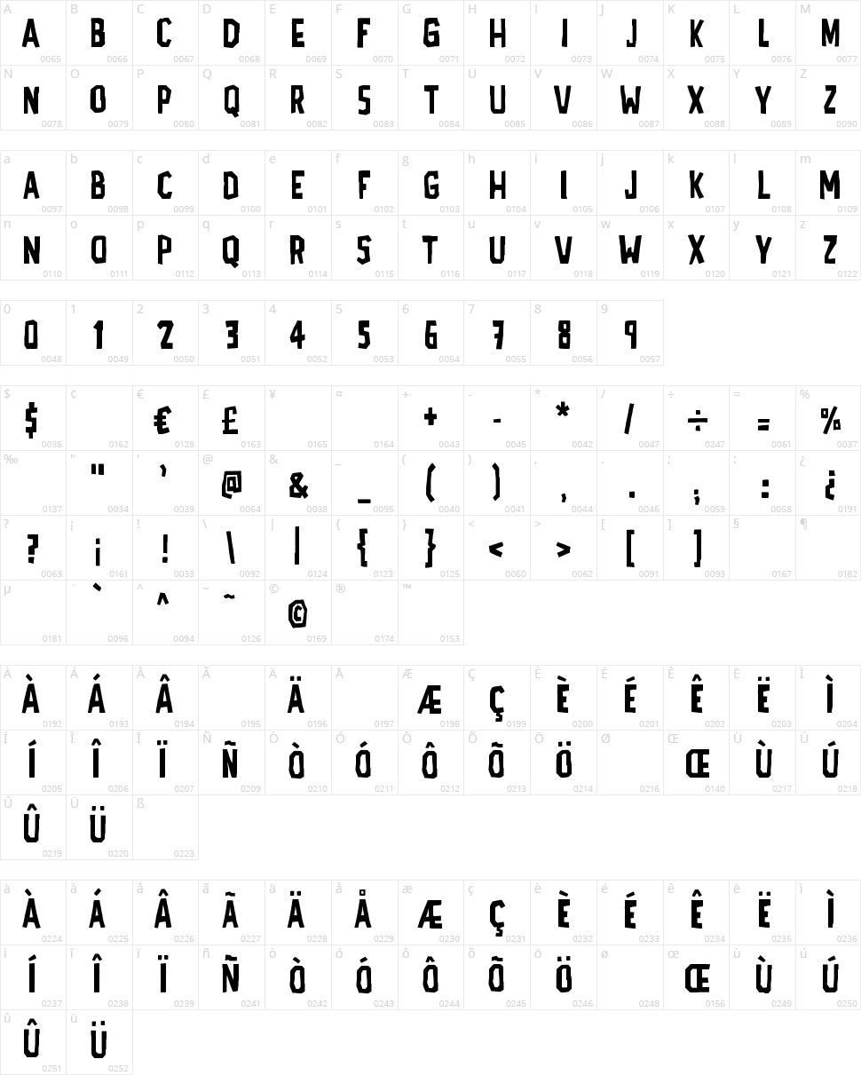 AD Polaquita Character Map