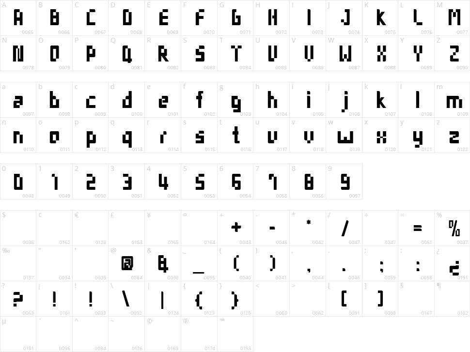 Admtas Character Map