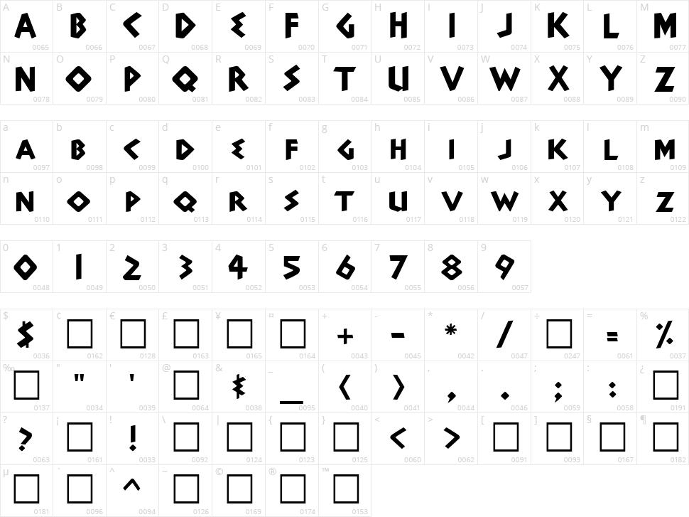 Adonais Character Map