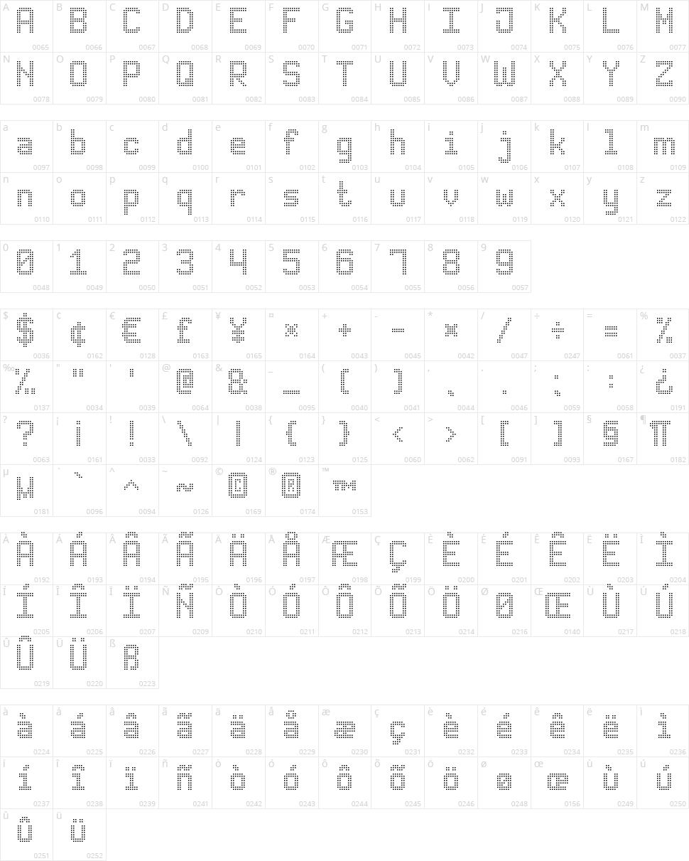 Advanced Dot Digital-7 Character Map
