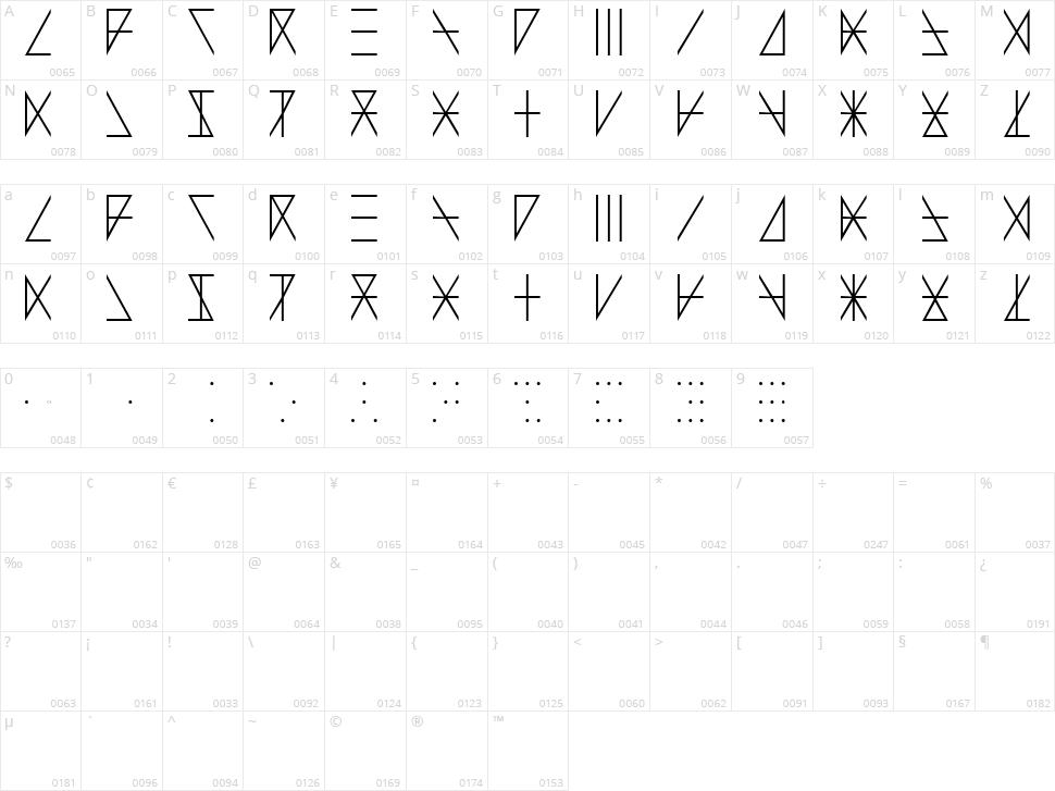 Adventure Alphabet Character Map