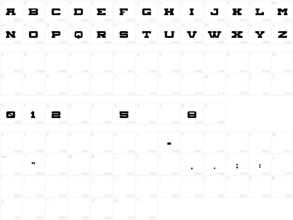 Aegis Character Map