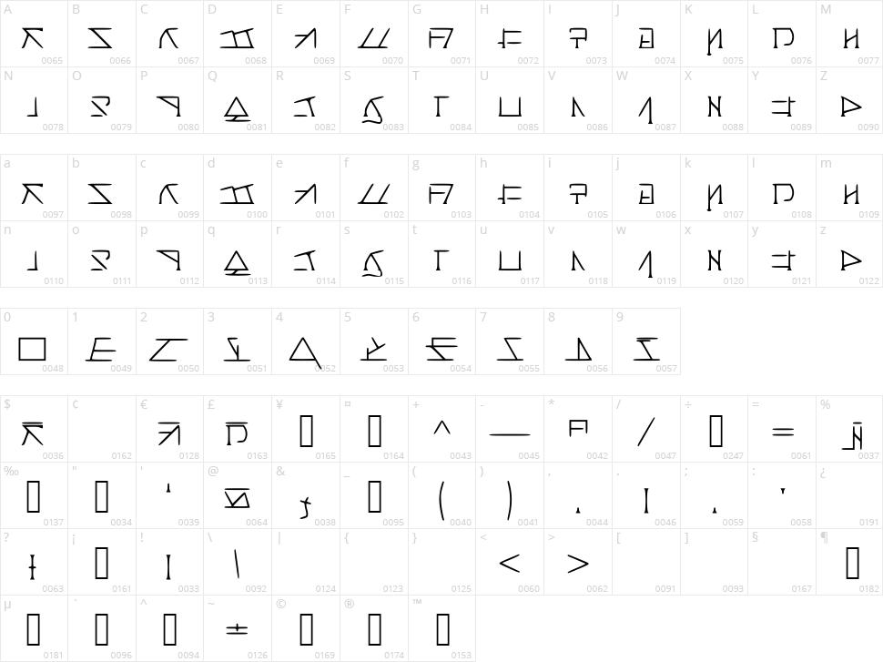 Aeridanish Script Character Map