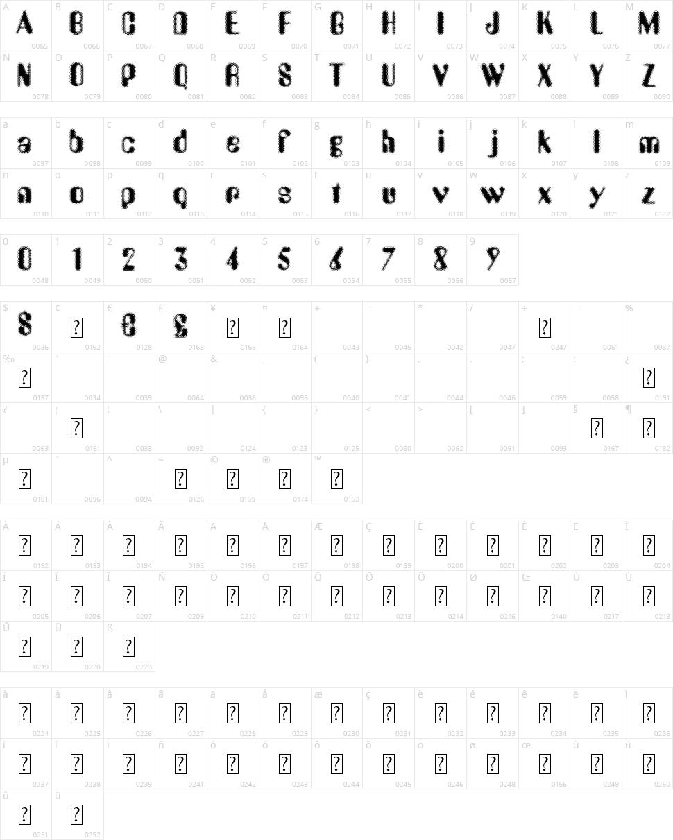 Aerobus Dotty Character Map