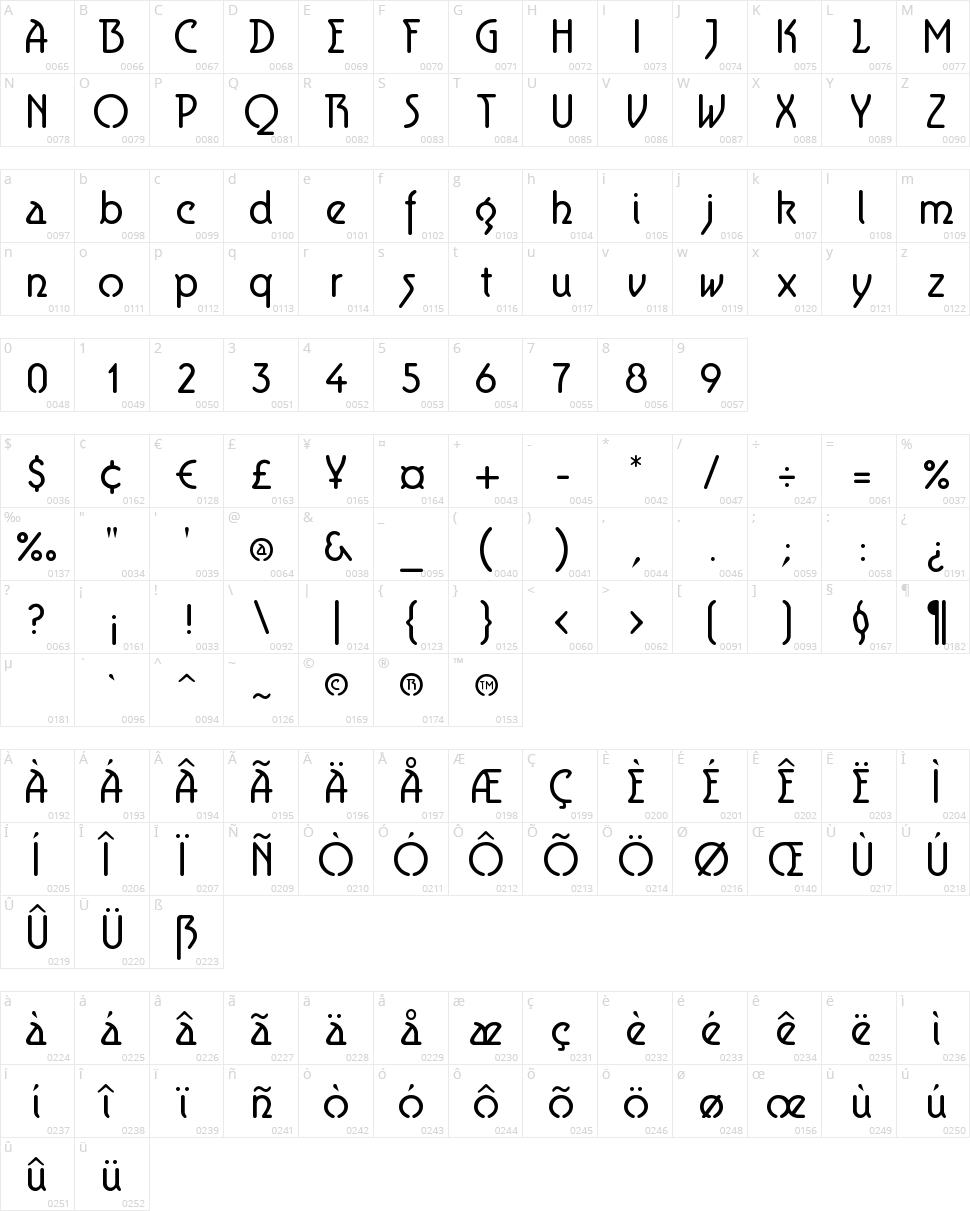 Aerolite Character Map