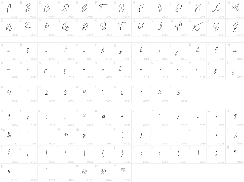 Aesthete Character Map