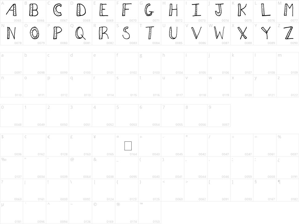 AEZ Dots Character Map