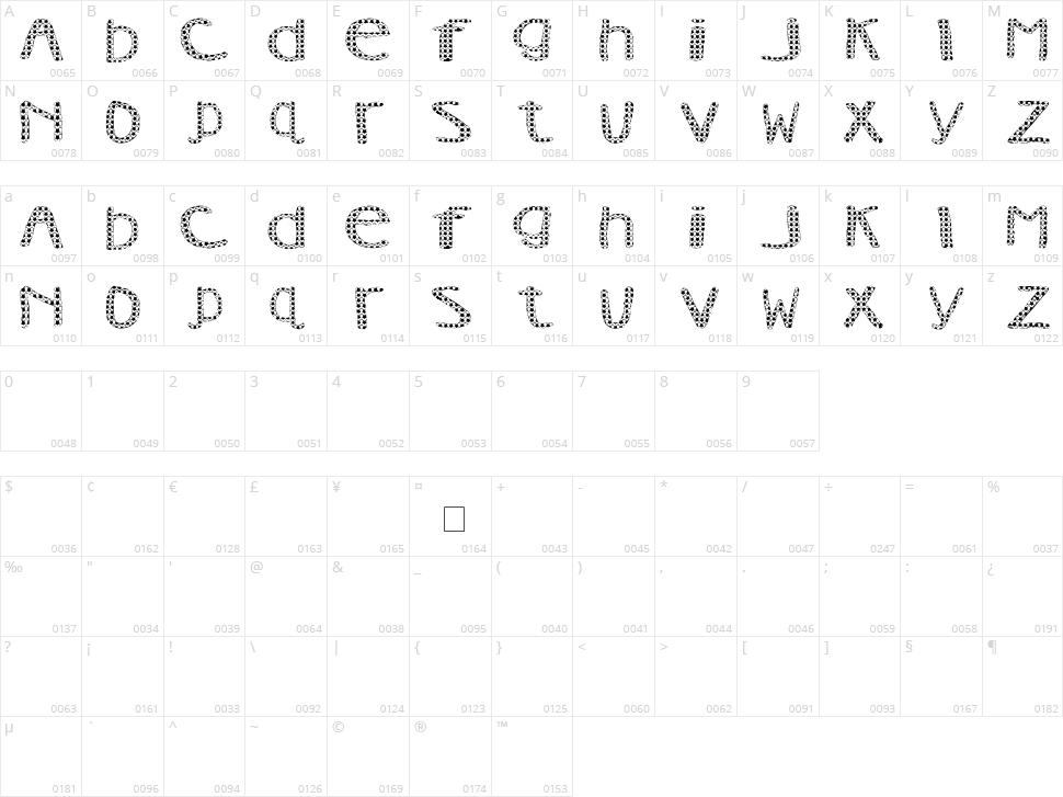 AEZ Vanity Character Map