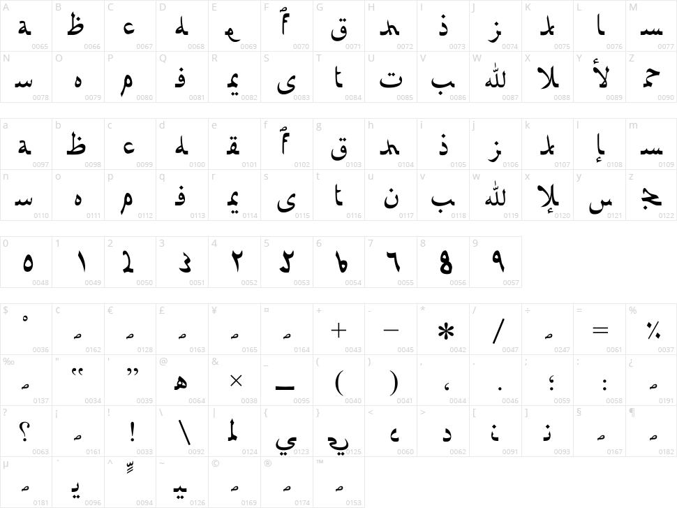 Afarat Ibn Blady Character Map