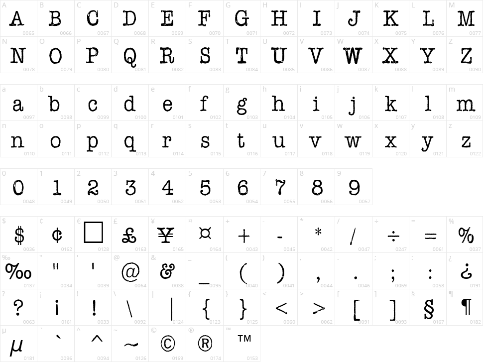 AFL Font Pespaye Nonmetric Character Map
