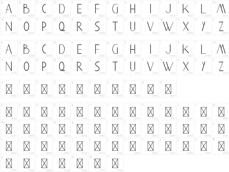 Aghnesta Sans Character Map