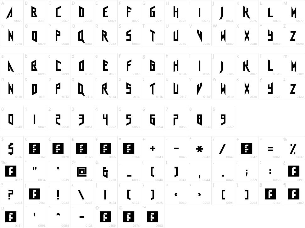 Agra Axera Character Map